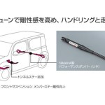 Nissan Cube Z12 AUTECH Rider Yamaha sports suspension damper diagram